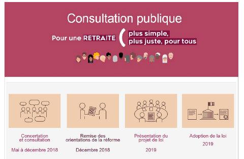 UFE retraites consultation citoyenne